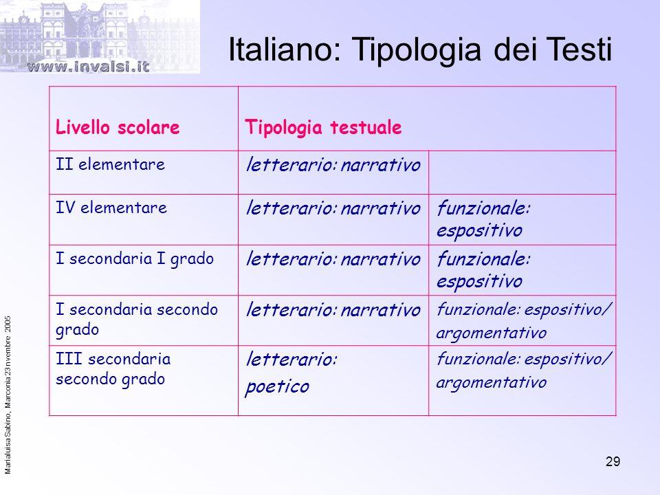 Marialuisa Sabino, Marconia 23 nvembre 2005 29 Livello scolareTipologia testuale II elementare letterario: narrativo IV elementare letterario: narrati