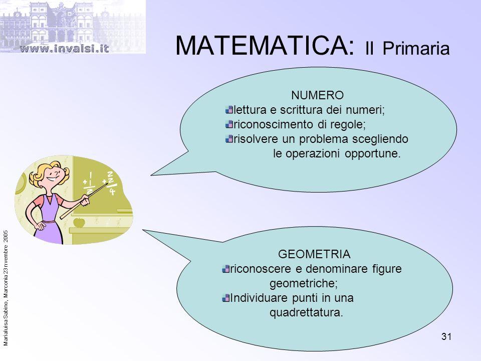 Marialuisa Sabino, Marconia 23 nvembre 2005 31 MATEMATICA: II Primaria GEOMETRIA riconoscere e denominare figure geometriche; Individuare punti in una