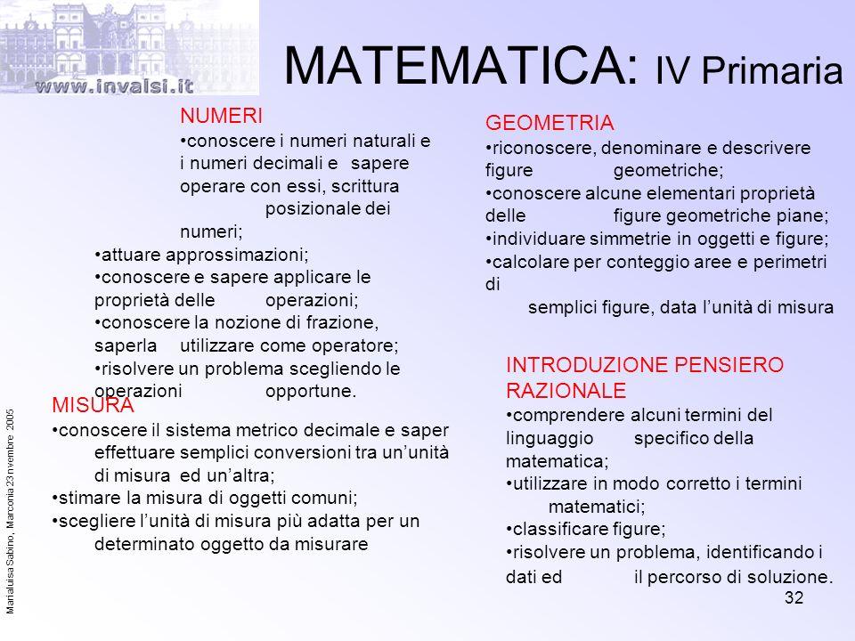 Marialuisa Sabino, Marconia 23 nvembre 2005 32 MATEMATICA: IV Primaria NUMERI conoscere i numeri naturali e i numeri decimali e sapere operare con ess