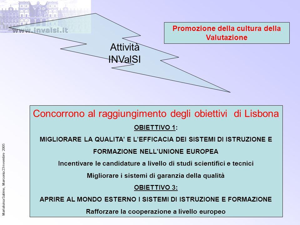 Marialuisa Sabino, Marconia 23 nvembre 2005 4 Attività INValSI Concorrono al raggiungimento degli obiettivi di Lisbona OBIETTIVO 1: MIGLIORARE LA QUAL