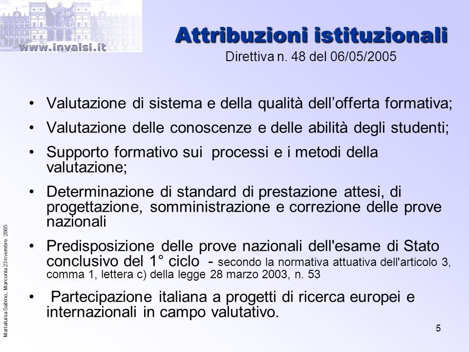 Marialuisa Sabino, Marconia 23 nvembre 2005 36 SCIENZE : II Primaria Vengono saggiati 3 nuclei di conoscenze: elementi di metodo sperimentale; viventi e non viventi; Uomo/ambiente.