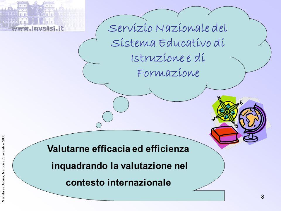 Marialuisa Sabino, Marconia 23 nvembre 2005 8 Servizio Nazionale del Sistema Educativo di Istruzione e di Formazione Valutarne efficacia ed efficienza