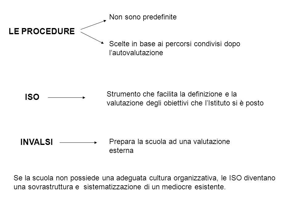 ISO LE PROCEDURE Non sono predefinite Scelte in base ai percorsi condivisi dopo lautovalutazione Strumento che facilita la definizione e la valutazion