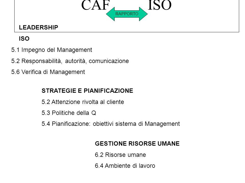 CAF ISO LEADERSHIP ISO 5.1 Impegno del Management 5.2 Responsabilità, autorità, comunicazione 5.6 Verifica di Management STRATEGIE E PIANIFICAZIONE 5.2 Attenzione rivolta al cliente 5.3 Politiche della Q 5.4 Pianificazione: obiettivi sistema di Management GESTIONE RISORSE UMANE 6.2 Risorse umane 6.4 Ambiente di lavoro RAPPORTO