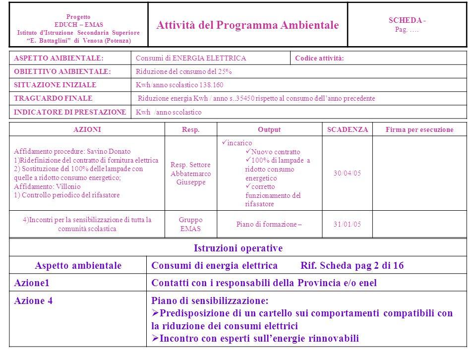 Progetto EDUCH – EMAS Istituto dIstruzione Secondaria Superiore E. Battaglini di Venosa (Potenza) Attività del Programma Ambientale SCHEDA - Pag. …. A