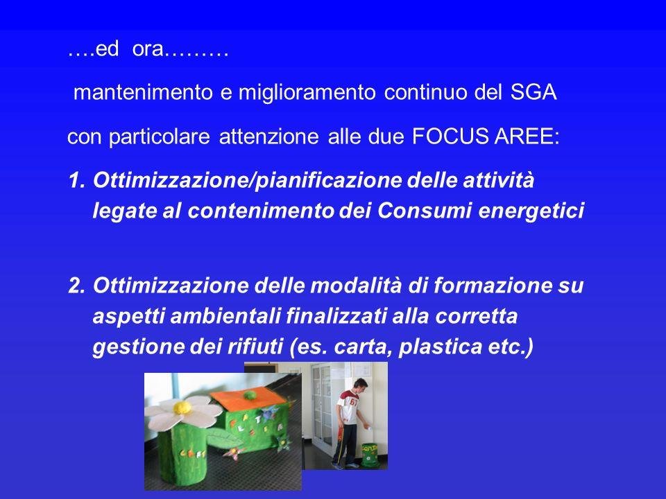 ….ed ora……… mantenimento e miglioramento continuo del SGA con particolare attenzione alle due FOCUS AREE: 1.Ottimizzazione/pianificazione delle attività legate al contenimento dei Consumi energetici 2.Ottimizzazione delle modalità di formazione su aspetti ambientali finalizzati alla corretta gestione dei rifiuti (es.