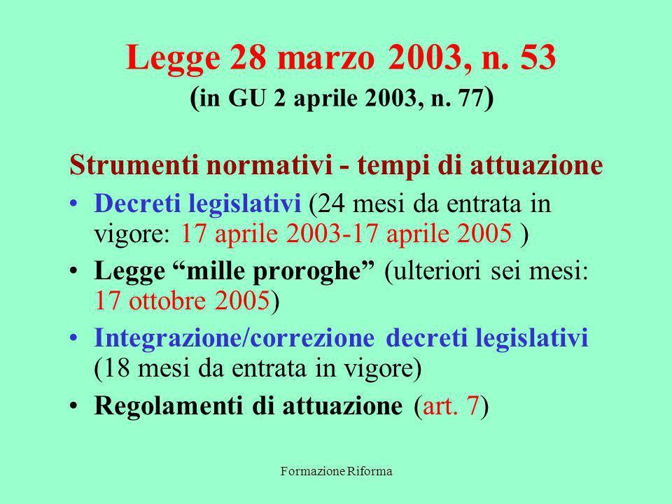 Formazione Riforma Legge 28 marzo 2003, n. 53 ( in GU 2 aprile 2003, n.