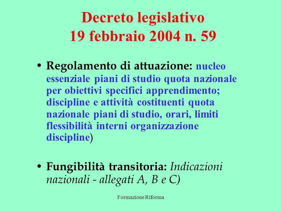 Formazione Riforma Decreto legislativo 19 febbraio 2004 n.