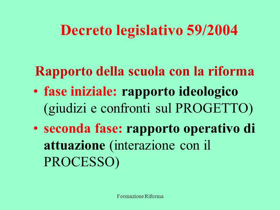 Formazione Riforma Decreto legislativo 59/2004 Rapporto della scuola con la riforma fase iniziale: rapporto ideologico (giudizi e confronti sul PROGETTO) seconda fase: rapporto operativo di attuazione (interazione con il PROCESSO)