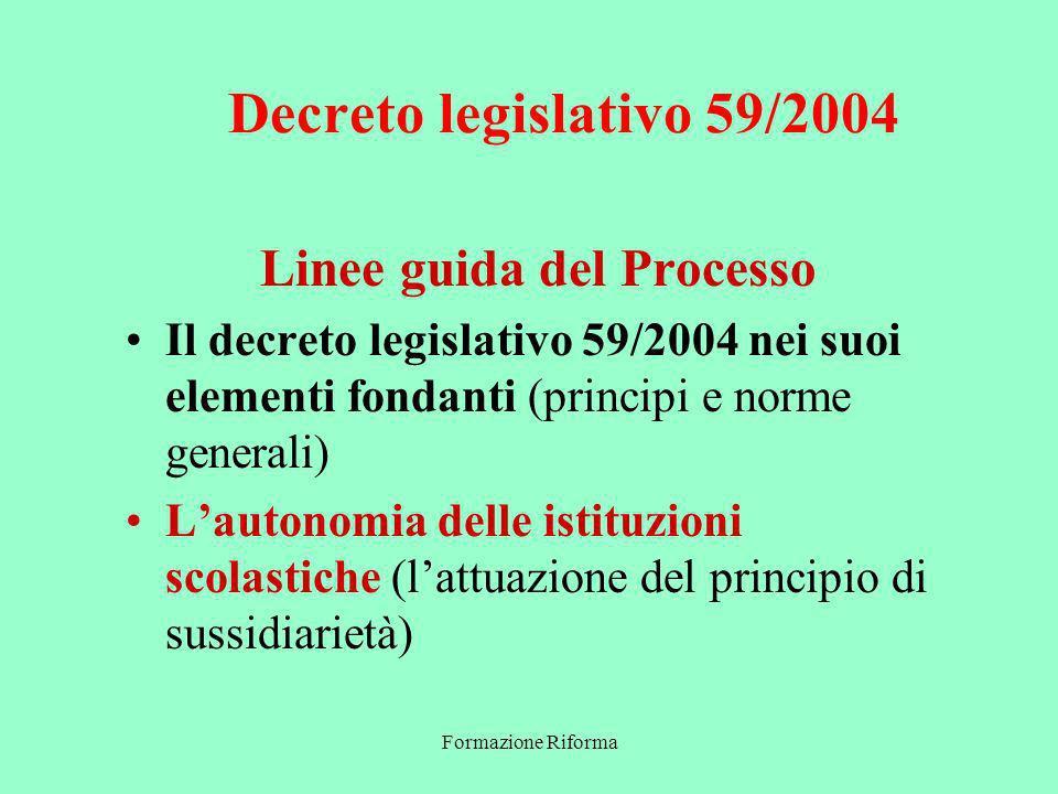 Formazione Riforma Decreto legislativo 59/2004 Linee guida del Processo Il decreto legislativo 59/2004 nei suoi elementi fondanti (principi e norme generali) Lautonomia delle istituzioni scolastiche (lattuazione del principio di sussidiarietà)