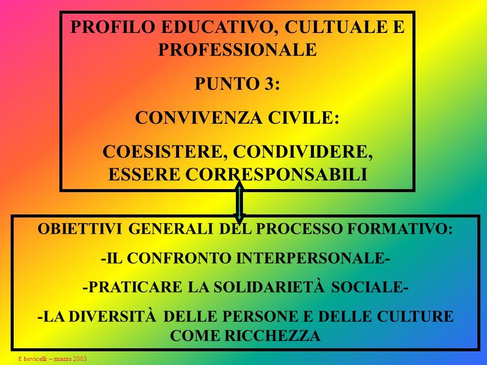 PROFILO EDUCATIVO, CULTUALE E PROFESSIONALE PUNTO 3: CONVIVENZA CIVILE: COESISTERE, CONDIVIDERE, ESSERE CORRESPONSABILI OBIETTIVI GENERALI DEL PROCESSO FORMATIVO: -IL CONFRONTO INTERPERSONALE- -PRATICARE LA SOLIDARIETÀ SOCIALE- -LA DIVERSITÀ DELLE PERSONE E DELLE CULTURE COME RICCHEZZA f.