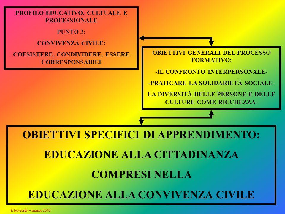 PROFILO EDUCATIVO, CULTUALE E PROFESSIONALE PUNTO 3: CONVIVENZA CIVILE: COESISTERE, CONDIVIDERE, ESSERE CORRESPONSABILI OBIETTIVI SPECIFICI DI APPRENDIMENTO: EDUCAZIONE ALLA CITTADINANZA COMPRESI NELLA EDUCAZIONE ALLA CONVIVENZA CIVILE OBIETTIVI GENERALI DEL PROCESSO FORMATIVO: -IL CONFRONTO INTERPERSONALE- -PRATICARE LA SOLIDARIETÀ SOCIALE- LA DIVERSITÀ DELLE PERSONE E DELLE CULTURE COME RICCHEZZA- f.