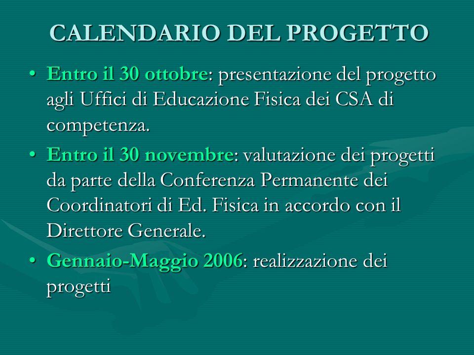 CALENDARIO DEL PROGETTO Entro il 30 ottobre: presentazione del progetto agli Uffici di Educazione Fisica dei CSA di competenza.Entro il 30 ottobre: presentazione del progetto agli Uffici di Educazione Fisica dei CSA di competenza.