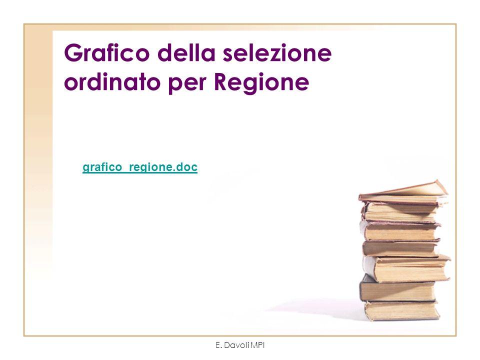 E. Davoli MPI Grafico della selezione ordinato per Regione grafico_regione.doc