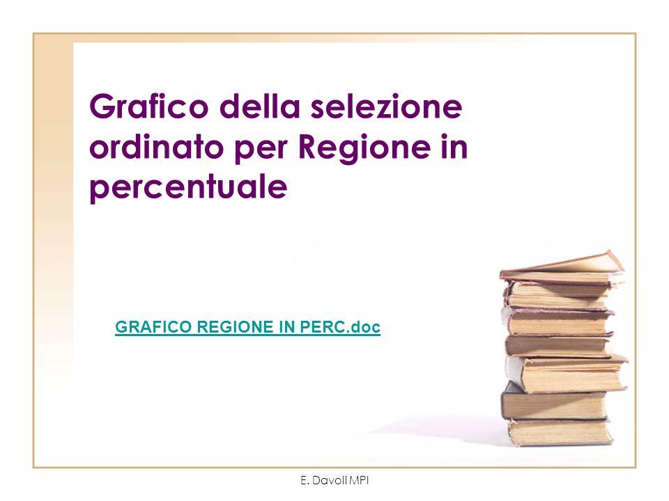 E. Davoli MPI Grafico della selezione ordinato per Regione in percentuale GRAFICO REGIONE IN PERC.doc