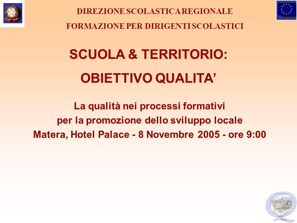 SCUOLA & TERRITORIO: OBIETTIVO QUALITA La qualità nei processi formativi per la promozione dello sviluppo locale Matera, Hotel Palace - 8 Novembre 200
