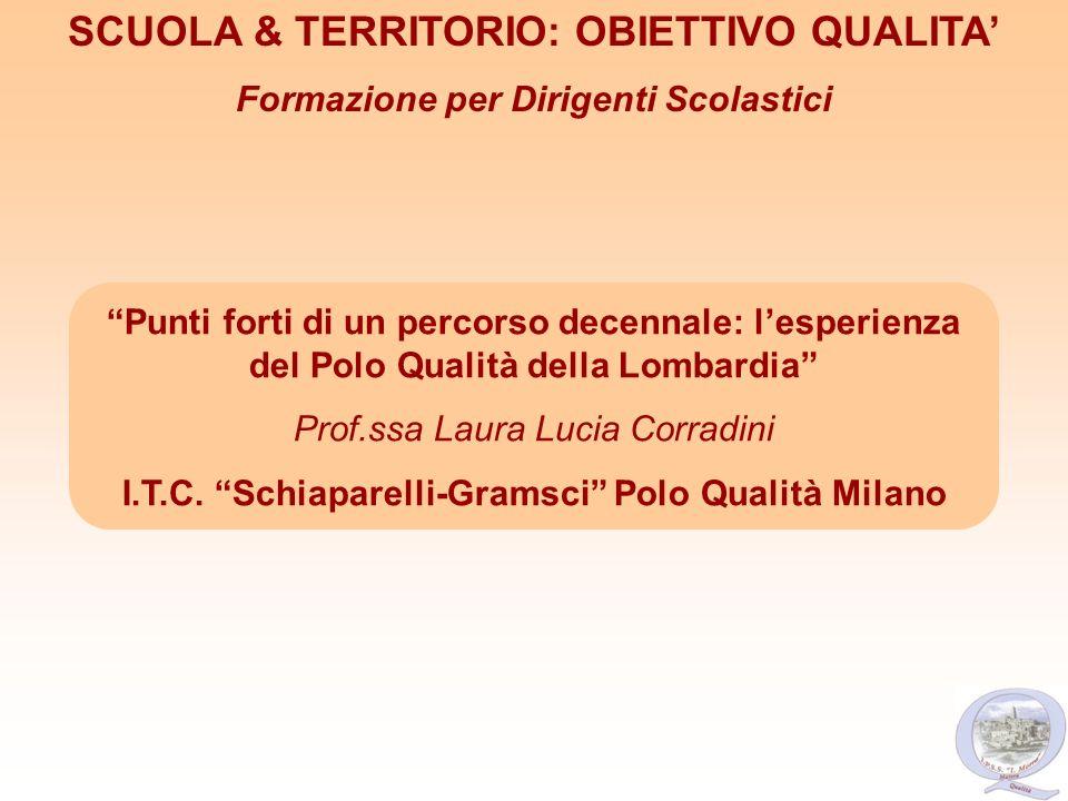 Punti forti di un percorso decennale: lesperienza del Polo Qualità della Lombardia Prof.ssa Laura Lucia Corradini I.T.C. Schiaparelli-Gramsci Polo Qua