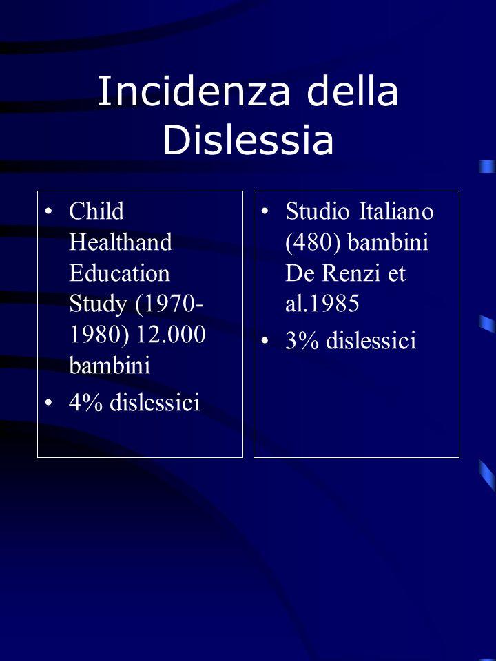 Incidenza della Dislessia Child Healthand Education Study (1970- 1980) 12.000 bambini 4% dislessici Studio Italiano (480) bambini De Renzi et al.1985 3% dislessici