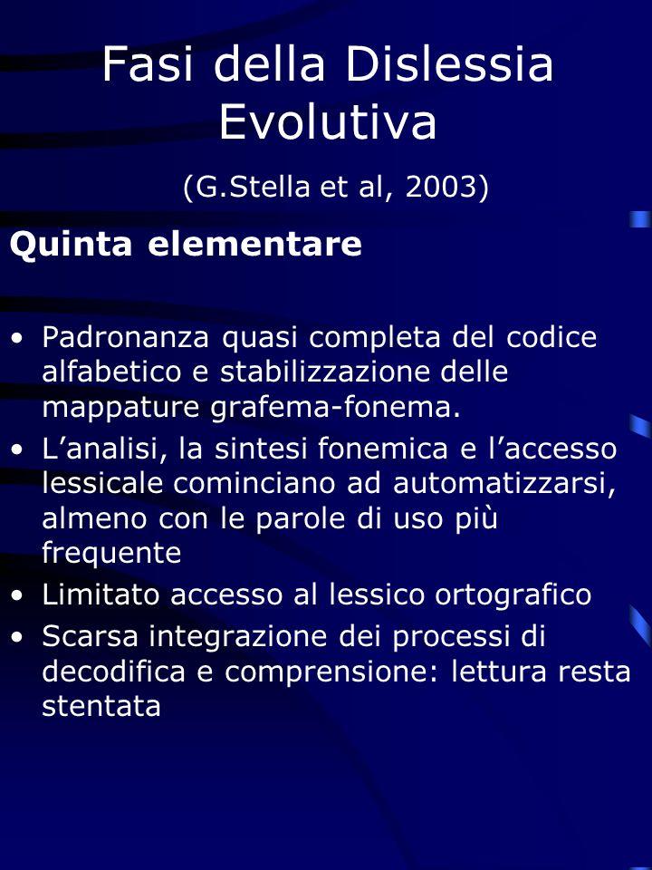 Fasi della Dislessia Evolutiva (G.Stella et al, 2003) Quinta elementare Padronanza quasi completa del codice alfabetico e stabilizzazione delle mappature grafema-fonema.