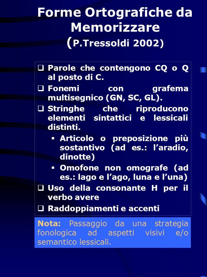Parole che contengono CQ o Q al posto di C.Fonemi con grafema multisegnico (GN, SC, GL).