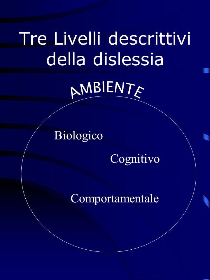 Tre Livelli descrittivi della dislessia Biologico Comportamentale Cognitivo