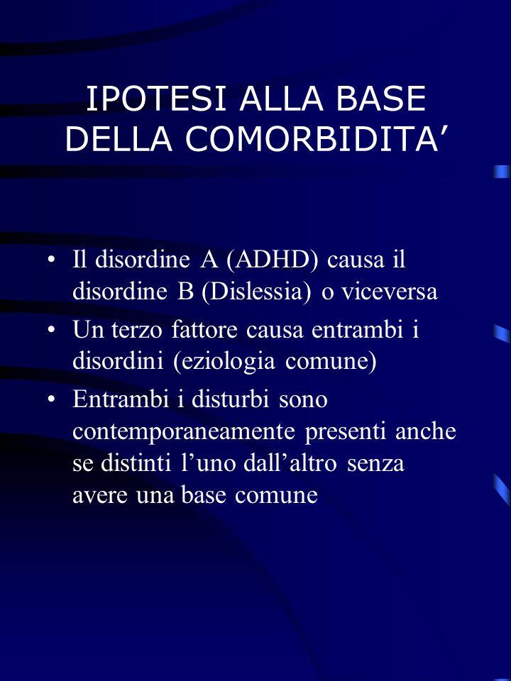 IPOTESI ALLA BASE DELLA COMORBIDITA Il disordine A (ADHD) causa il disordine B (Dislessia) o viceversa Un terzo fattore causa entrambi i disordini (eziologia comune) Entrambi i disturbi sono contemporaneamente presenti anche se distinti luno dallaltro senza avere una base comune