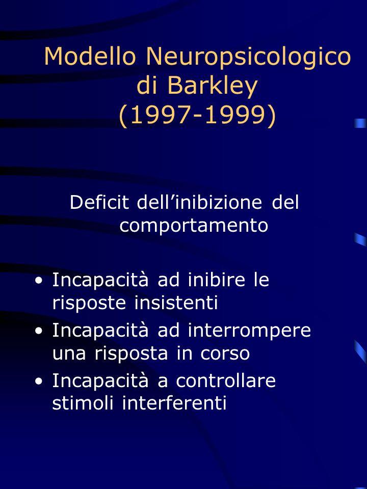 Modello Neuropsicologico di Barkley (1997-1999) Deficit dellinibizione del comportamento Incapacità ad inibire le risposte insistenti Incapacità ad interrompere una risposta in corso Incapacità a controllare stimoli interferenti