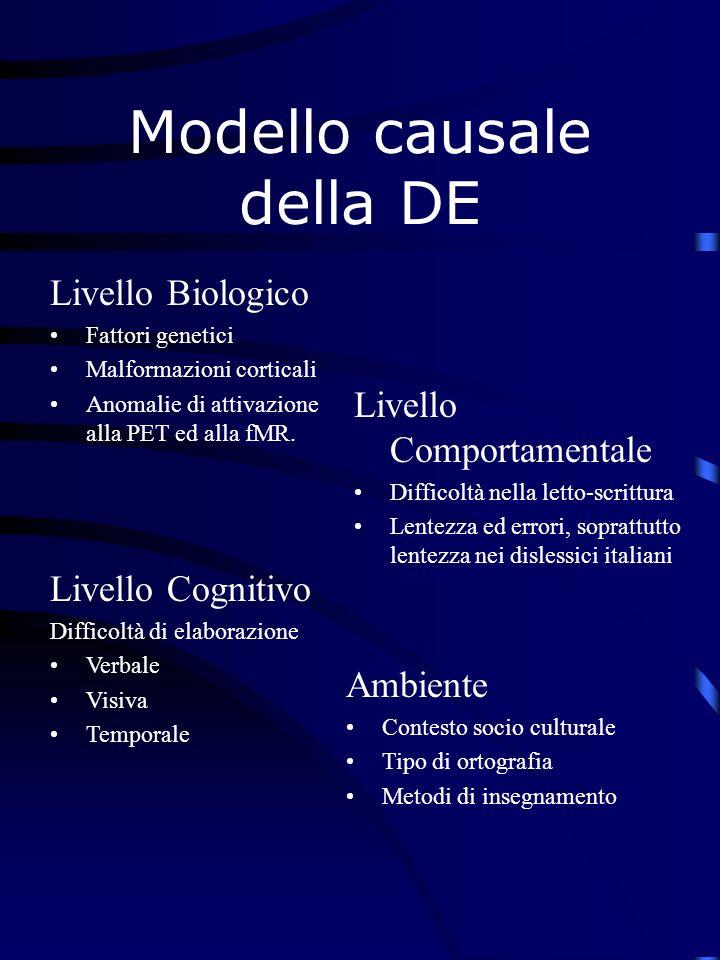 Modello causale della DE Livello Biologico Fattori genetici Malformazioni corticali Anomalie di attivazione alla PET ed alla fMR.