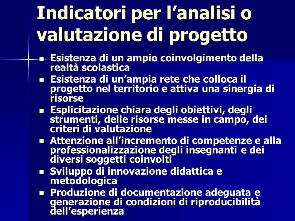 Indicatori per lanalisi o valutazione di progetto Esistenza di un ampio coinvolgimento della realtà scolastica Esistenza di un ampio coinvolgimento de