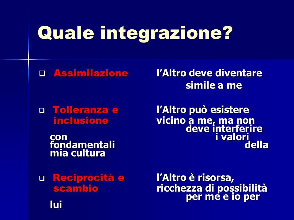 Quale integrazione? AssimilazionelAltro deve diventare simile a me Tolleranza elAltro può esistere inclusione inclusione vicino a me, ma non deve inte