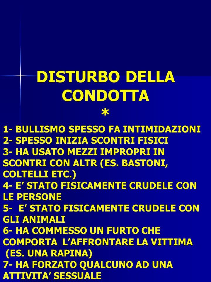 DISTURBO DELLA CONDOTTA * 1- BULLISMO SPESSO FA INTIMIDAZIONI 2- SPESSO INIZIA SCONTRI FISICI 3- HA USATO MEZZI IMPROPRI IN SCONTRI CON ALTR (ES.