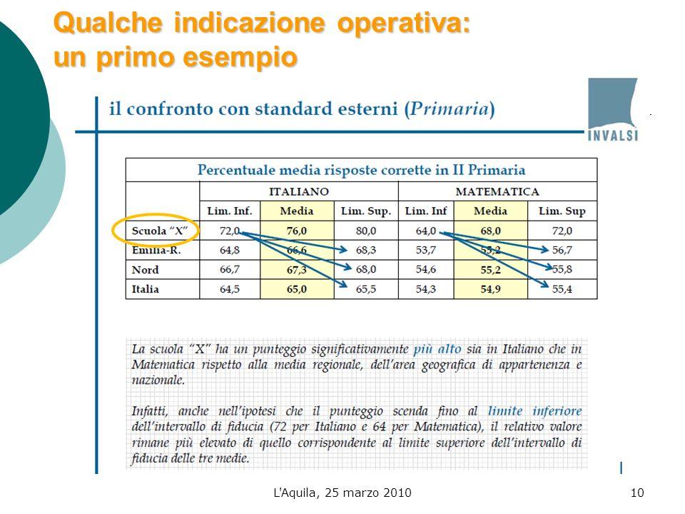L Aquila, 25 marzo 201010 Qualche indicazione operativa: un primo esempio