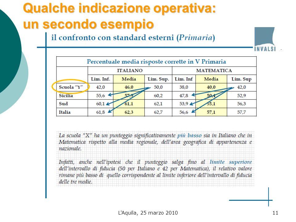 L Aquila, 25 marzo 201011 Qualche indicazione operativa: un secondo esempio