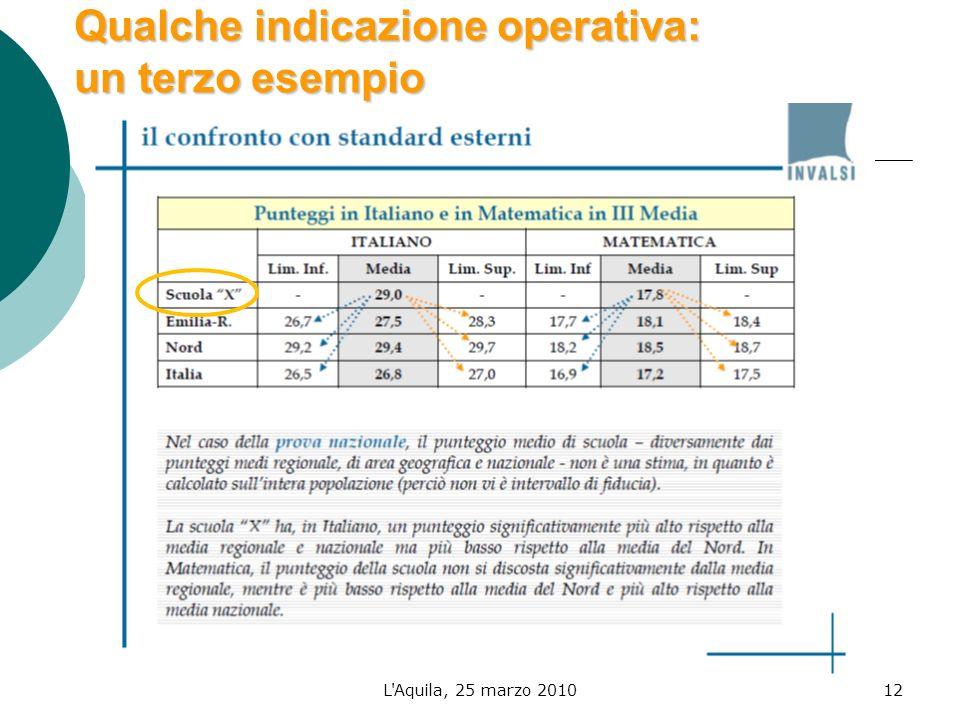 L Aquila, 25 marzo 201012 Qualche indicazione operativa: un terzo esempio