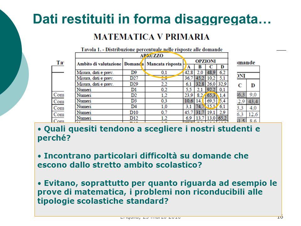 L Aquila, 25 marzo 201016 Dati restituiti in forma disaggregata… Quali quesiti tendono a scegliere i nostri studenti e perché.