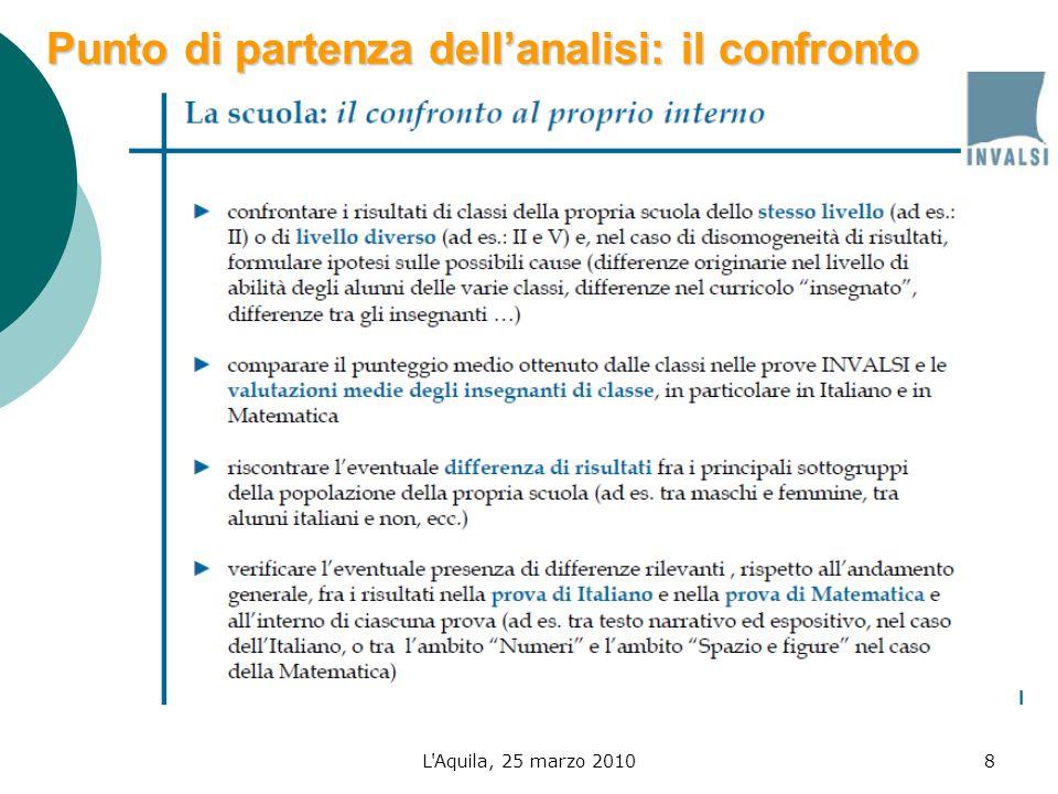 L Aquila, 25 marzo 20108 Punto di partenza dellanalisi: il confronto