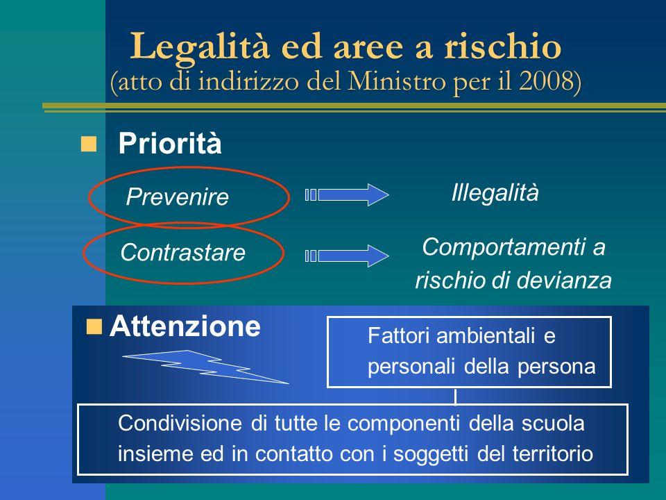 Legalità ed aree a rischio (atto di indirizzo del Ministro per il 2008) Priorità Attenzione Prevenire Illegalità Contrastare Comportamenti a rischio d