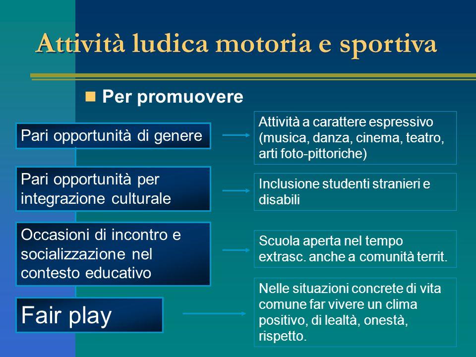 Attività ludica motoria e sportiva Per promuovere Pari opportunità di genere Pari opportunità per integrazione culturale Attività a carattere espressi