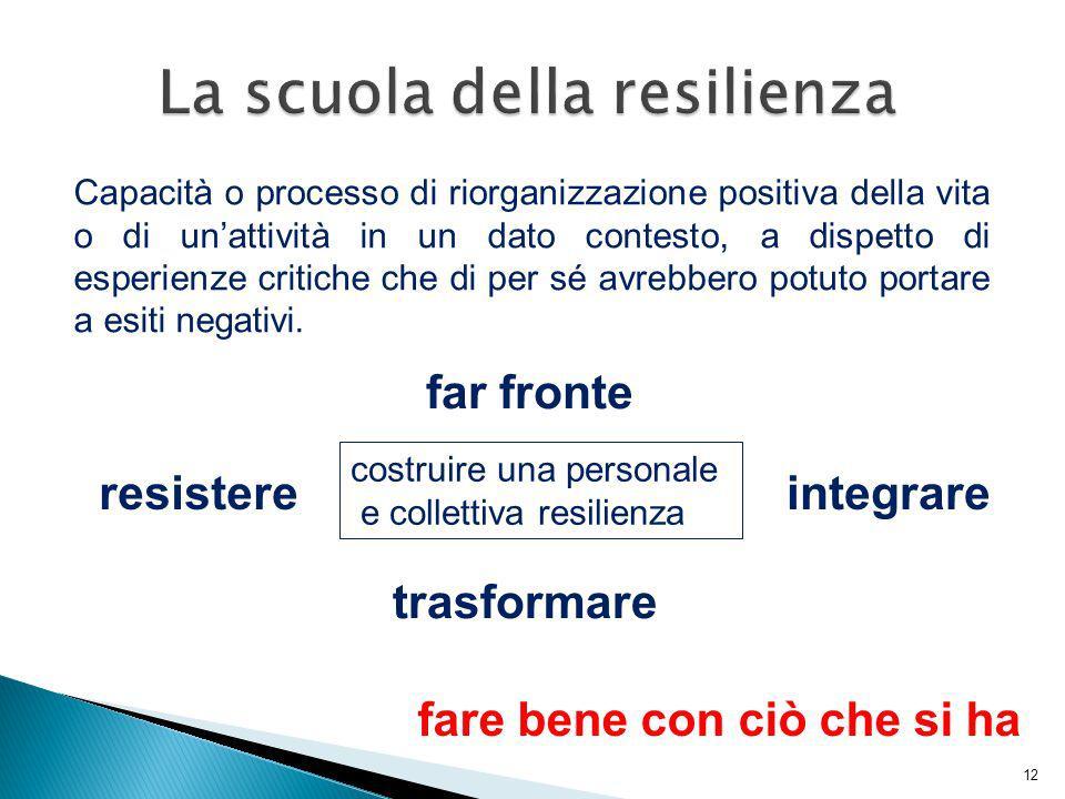 costruire una personale e collettiva resilienza Capacità o processo di riorganizzazione positiva della vita o di unattività in un dato contesto, a dis