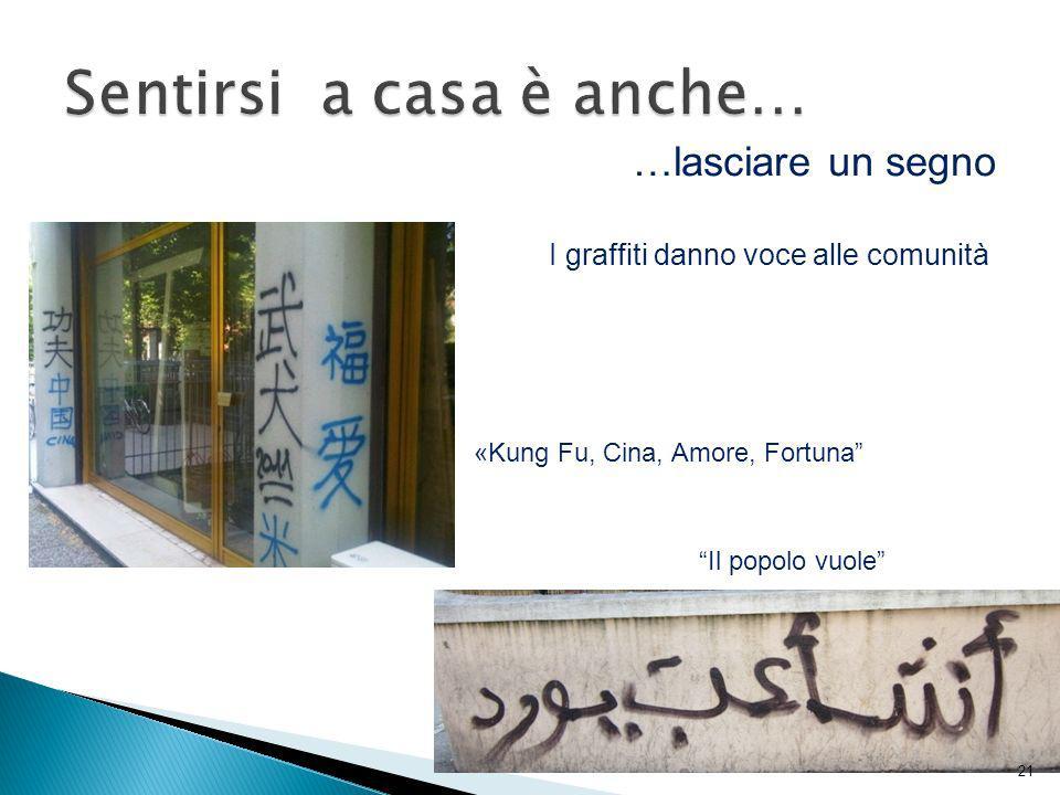 …lasciare un segno Il popolo vuole «Kung Fu, Cina, Amore, Fortuna I graffiti danno voce alle comunità 21