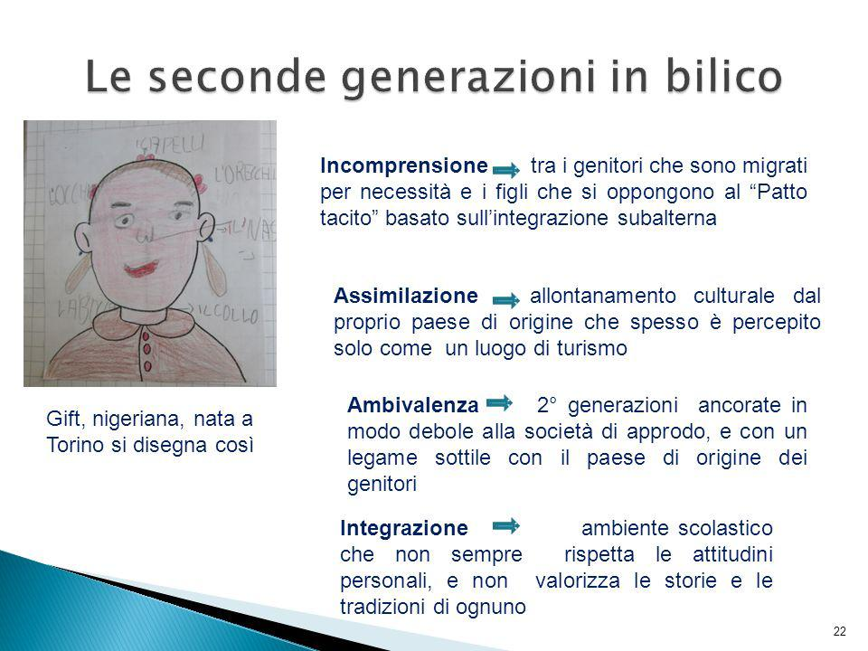 Gift, nigeriana, nata a Torino si disegna così Ambivalenza 2° generazioni ancorate in modo debole alla società di approdo, e con un legame sottile con
