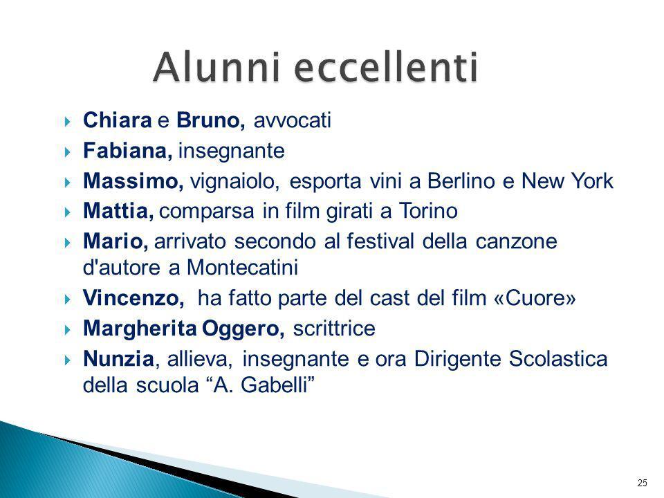 Chiara e Bruno, avvocati Fabiana, insegnante Massimo, vignaiolo, esporta vini a Berlino e New York Mattia, comparsa in film girati a Torino Mario, arr