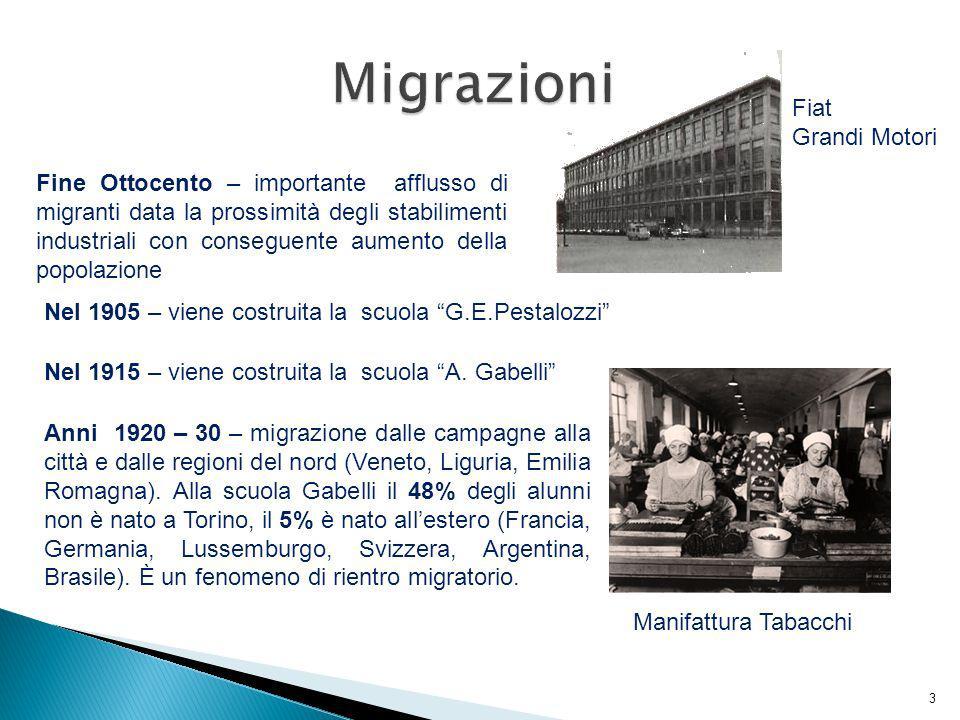 Fine Ottocento – importante afflusso di migranti data la prossimità degli stabilimenti industriali con conseguente aumento della popolazione Nel 1905