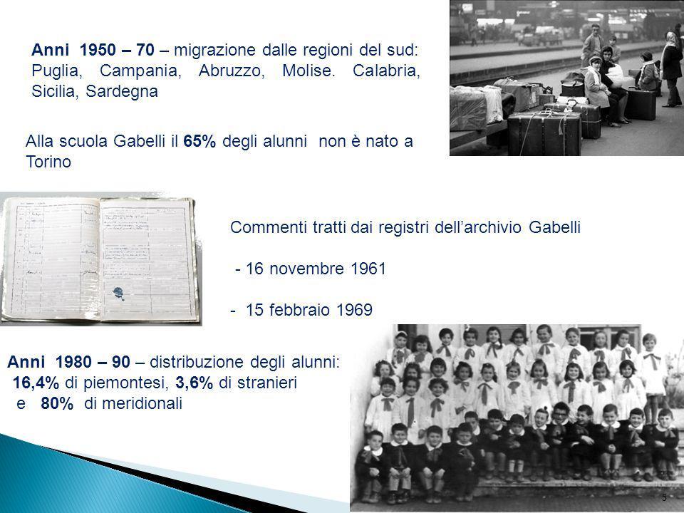 Anni 1950 – 70 – migrazione dalle regioni del sud: Puglia, Campania, Abruzzo, Molise. Calabria, Sicilia, Sardegna Alla scuola Gabelli il 65% degli alu