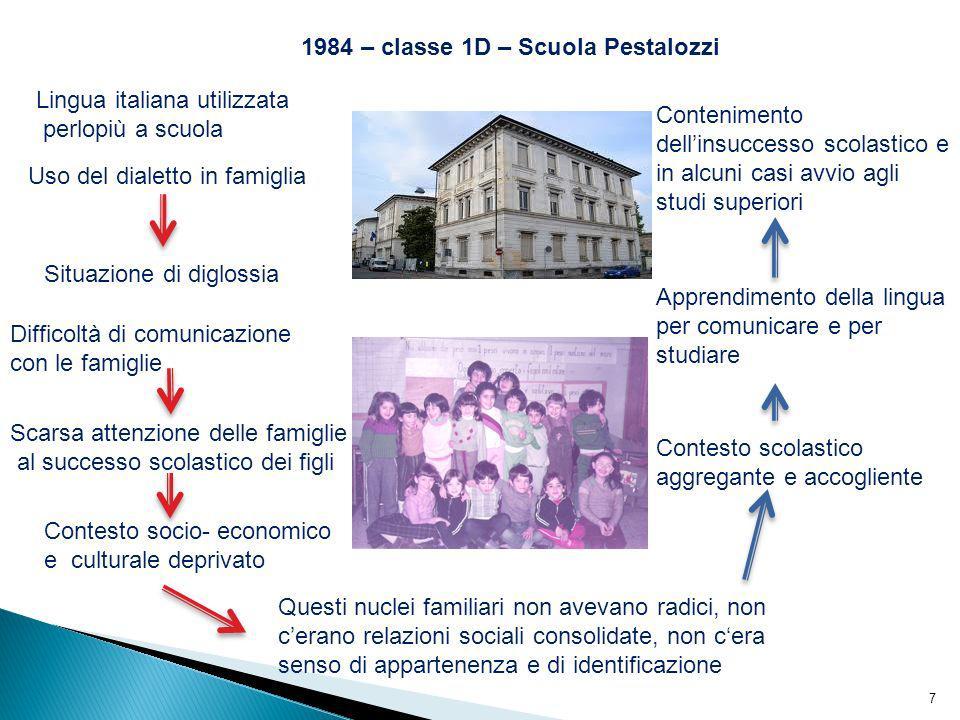 1984 – classe 1D – Scuola Pestalozzi Lingua italiana utilizzata perlopiù a scuola Uso del dialetto in famiglia Scarsa attenzione delle famiglie al suc