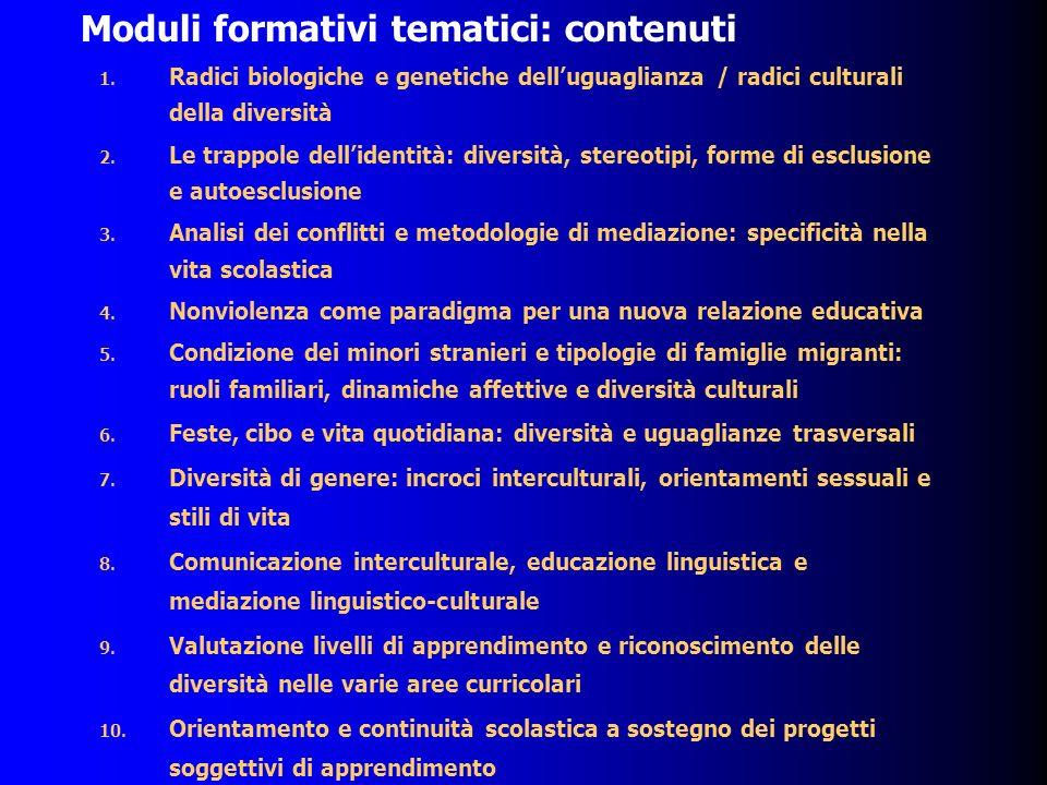 Moduli formativi tematici: contenuti 1. Radici biologiche e genetiche delluguaglianza / radici culturali della diversità 2. Le trappole dellidentità: