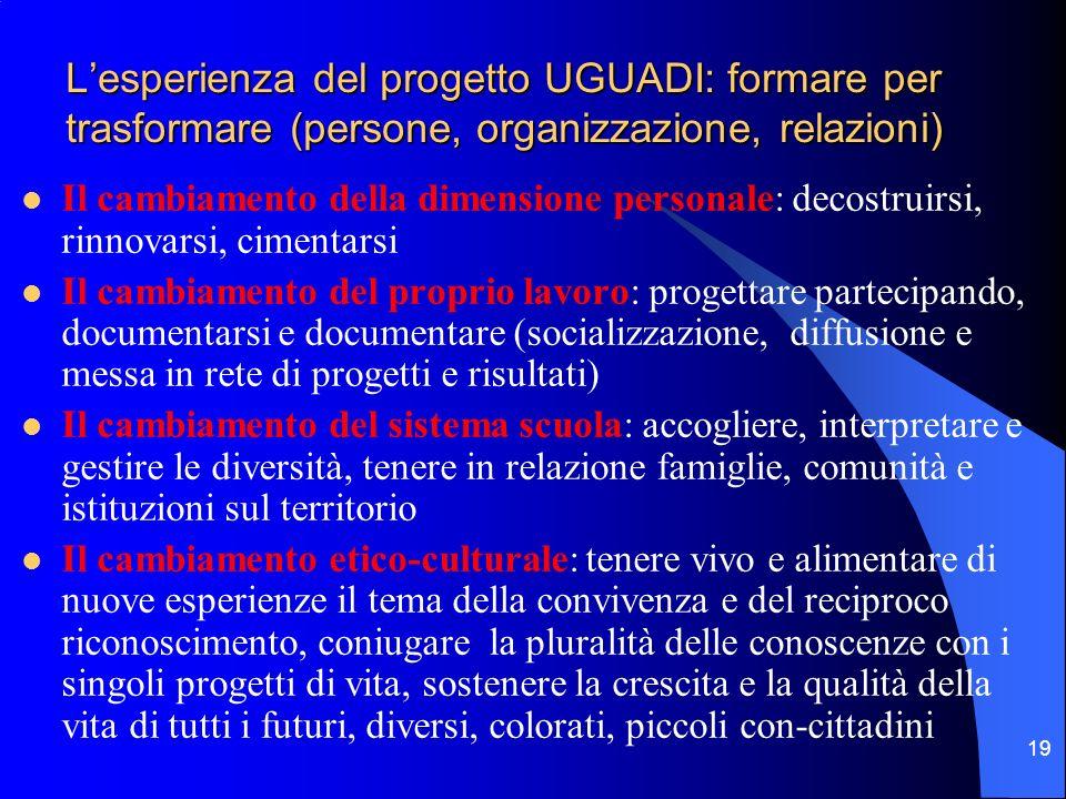 Lesperienza del progetto UGUADI: formare per trasformare (persone, organizzazione, relazioni) Il cambiamento della dimensione personale: decostruirsi,