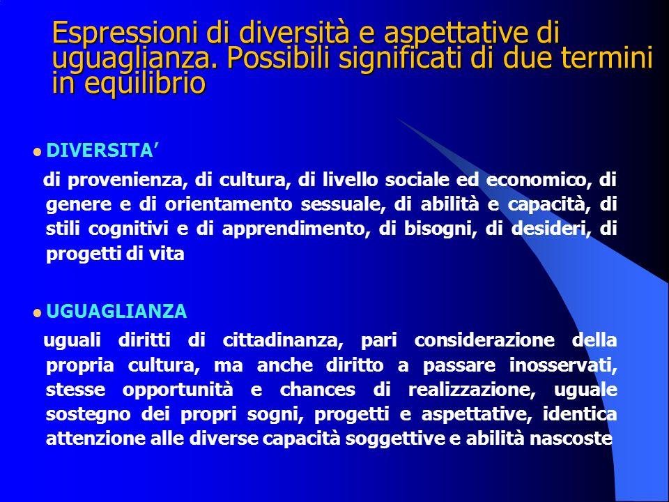 Espressioni di diversità e aspettative di uguaglianza. Possibili significati di due termini in equilibrio DIVERSITA di provenienza, di cultura, di liv