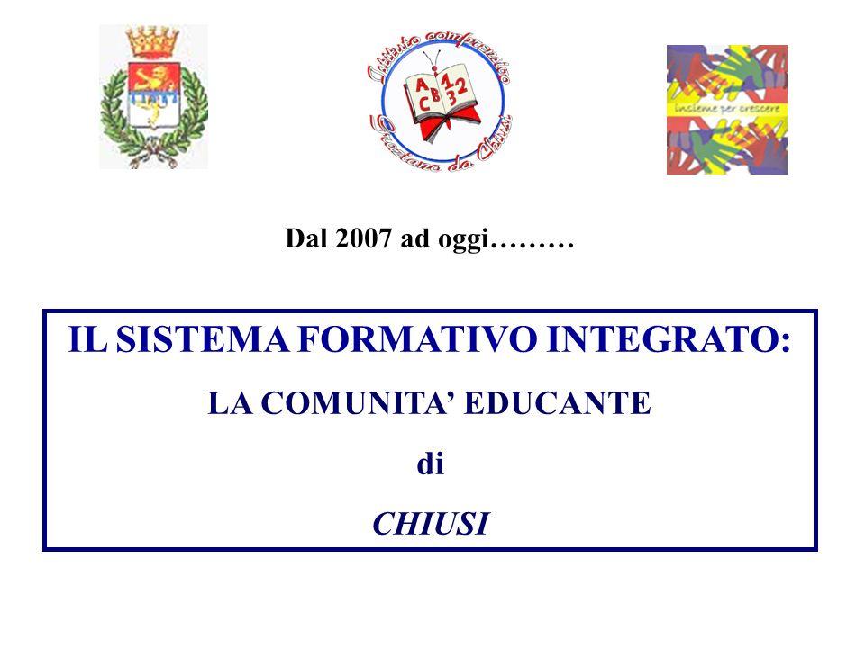 IL SISTEMA FORMATIVO INTEGRATO: LA COMUNITA EDUCANTE di CHIUSI Dal 2007 ad oggi………