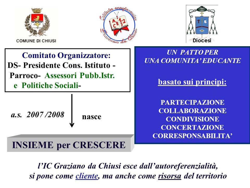 UN PATTO PER UNA COMUNITA EDUCANTE basato sui principi: PARTECIPAZIONE COLLABORAZIONE CONDIVISIONE CONCERTAZIONE CORRESPONSABILITA lIC Graziano da Chi